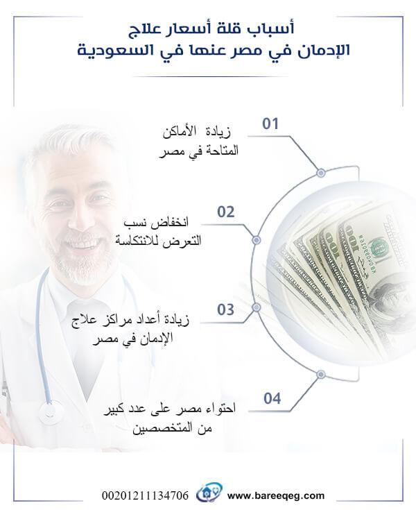 أسباب قلة أسعار علاج الإدمان في مصر عنها في السعودية: