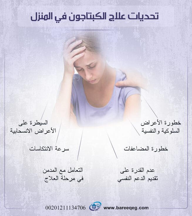 تحديات علاج الكبتاجون في المنزل