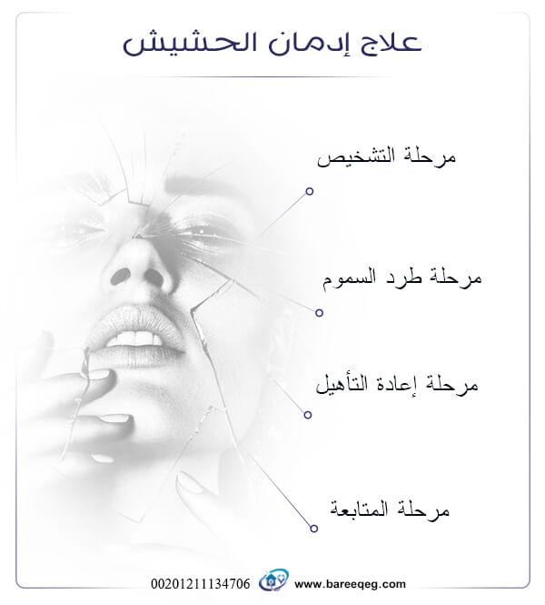 علاج إدمان الحشيش: