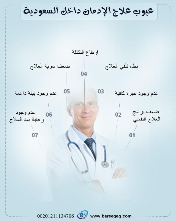 عيوب علاج الإدمان داخل السعودية: