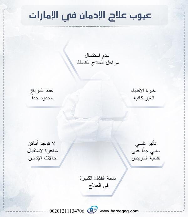 عيوب علاج الإدمان في الإمارات