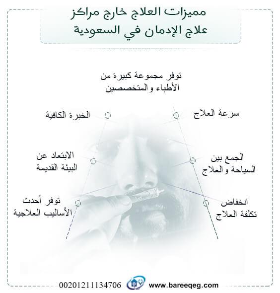 مميزات العلاج خارج مراكز علاج الإدمان في السعودية: