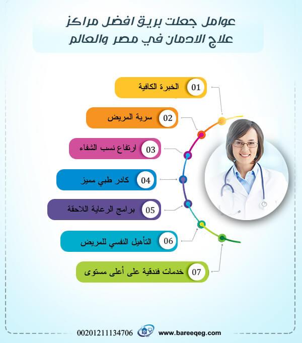 لماذا بريق أحد افضل مراكز علاج الادمان في مصر