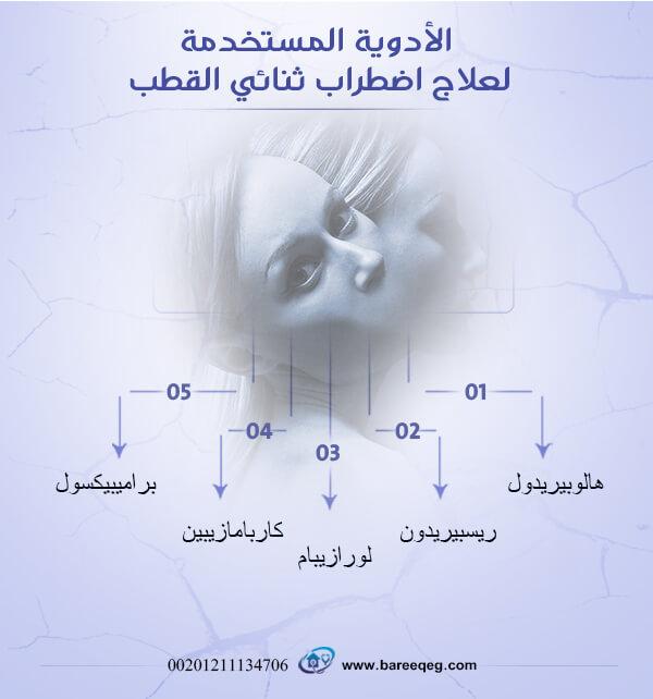 الأدوية المستخدمة لعلاج اضطراب ثنائي القطب