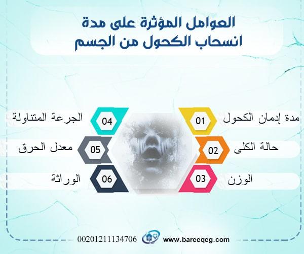 عوامل المؤثرة على مدة خروج الكحول من الجسم